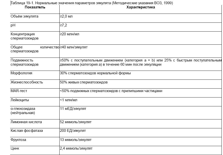 podvizhnost-spermatozoidov-30
